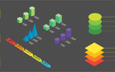 Narzędzia do tworzenia infografik