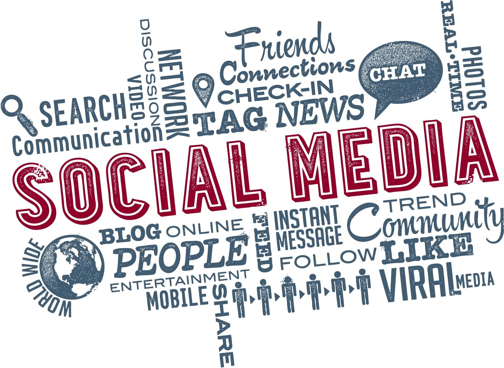 Obsługa serwisów społecznościowych